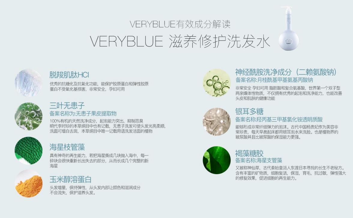 NIMI VeryBlue洗护产品多少钱一瓶
